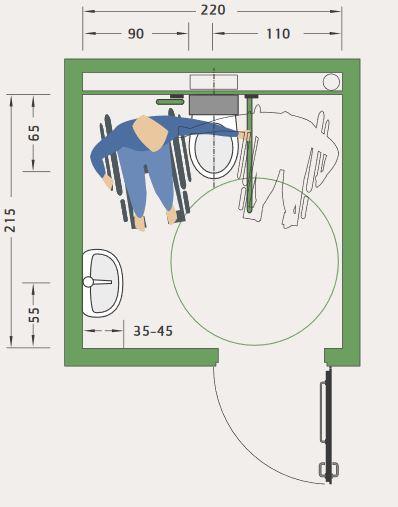 Grundriss behindertengerechtes WC